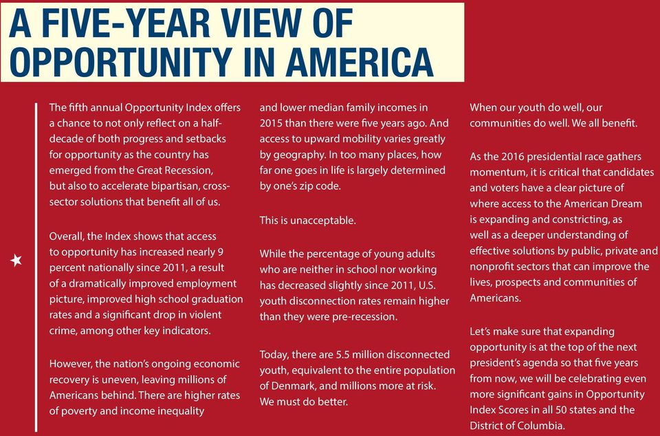 Overall, the Index shows that access to opportunity has increased nearly 9 percent nationally since 2011, a result of a dramatically improved employment picture, improved high school graduation rates