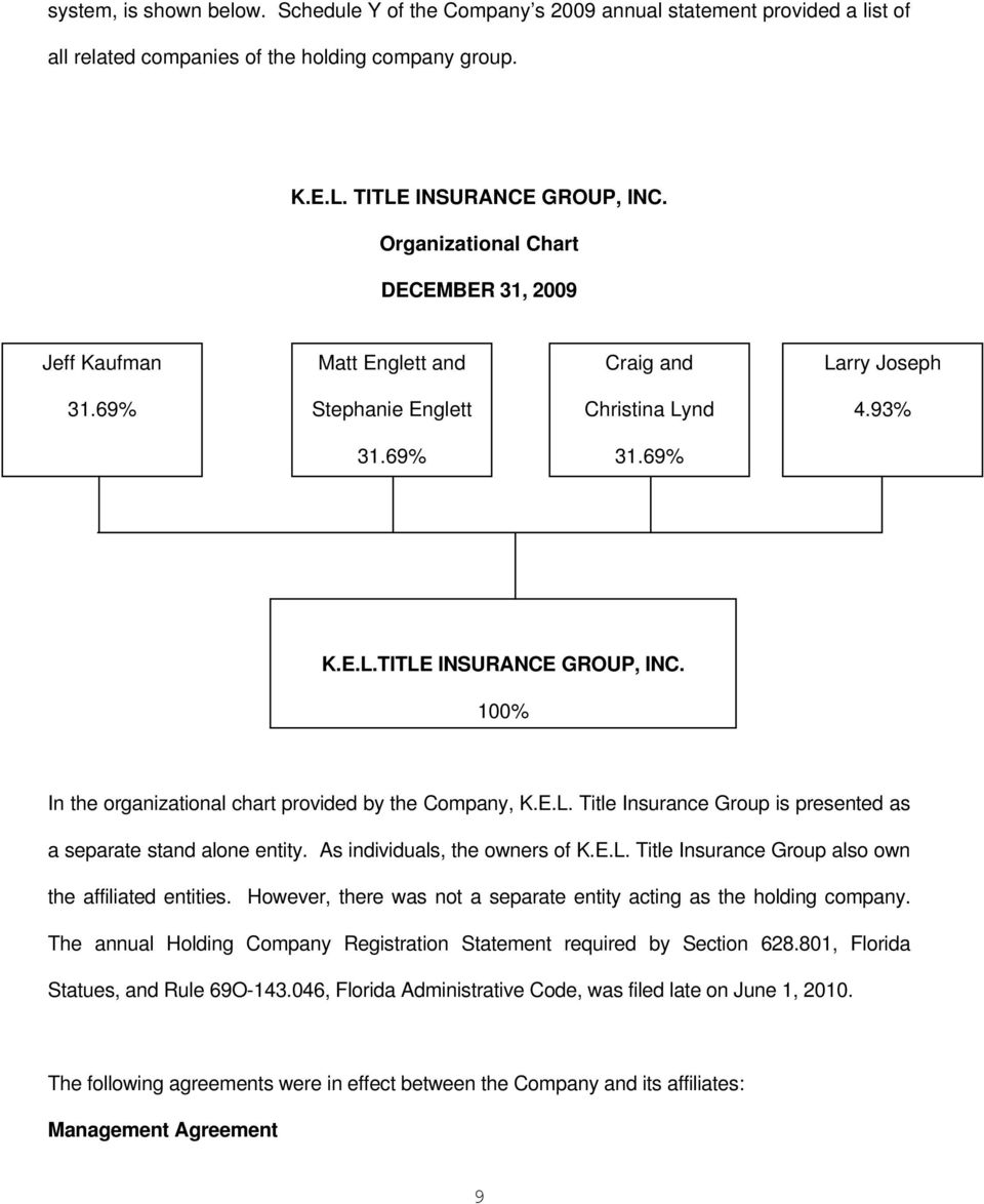 100% In the organizational chart provided by the Company, K.E.L. Title Insurance Group is presented as a separate stand alone entity. As individuals, the owners of K.E.L. Title Insurance Group also own the affiliated entities.