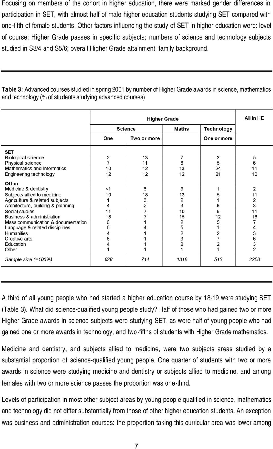 Other factors influencing the study of SET in higher education were: level of course; Higher Grade passes in specific subjects; numbers of science and technology subjects studied in S3/4 and S5/6;
