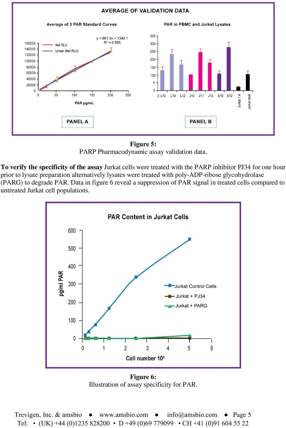 preparation alternatively lysates were treated with poly-adp-ribose glycohydrolase (PARG) to degrade PAR.