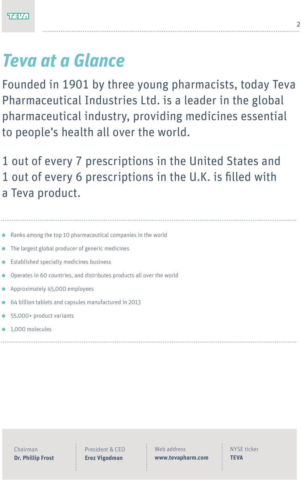 1 out of every 7 prescriptions in the United States and 1 out of every 6 prescriptions in the U.K. is filled with a Teva product.
