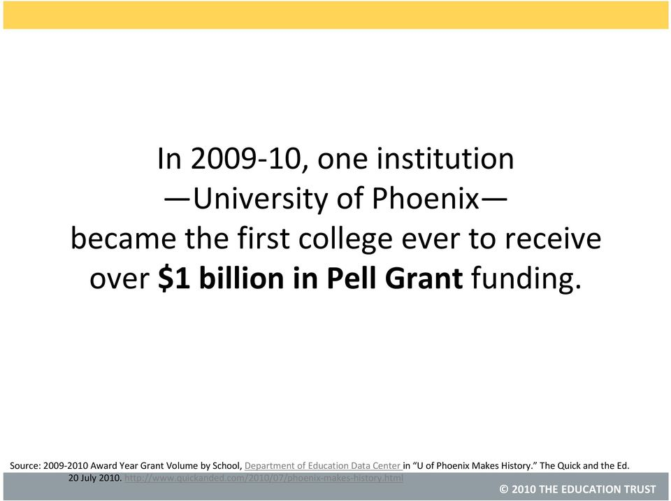 Source: 2009-2010 Award Year Grant Volume by School, Department of Education Data