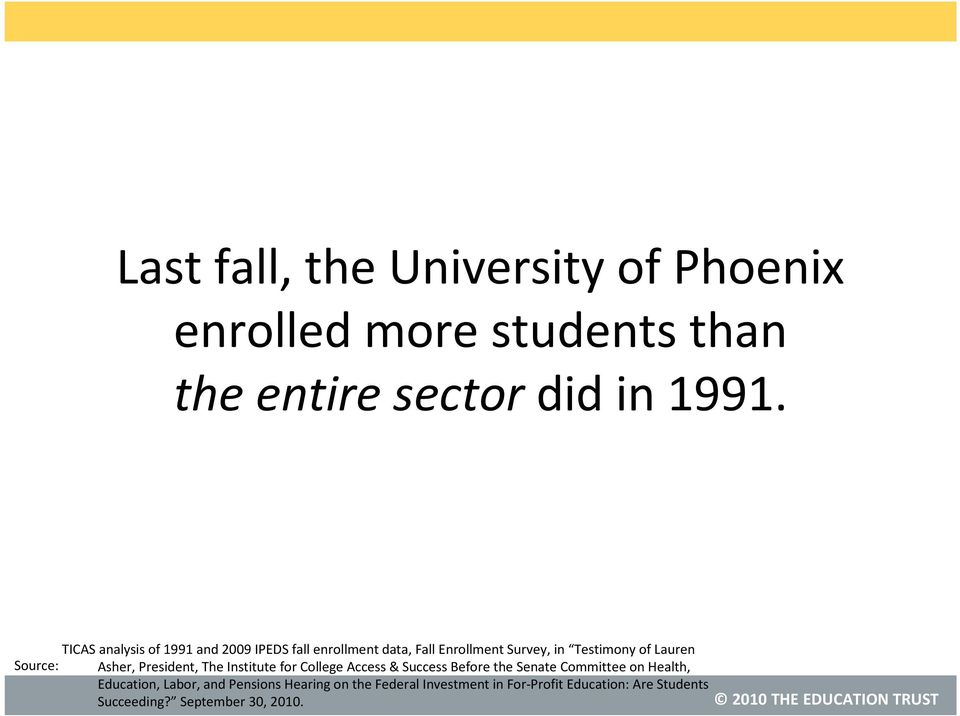Source: Asher, President, The Institute for College Access & Success Before the Senate Committee on Health,