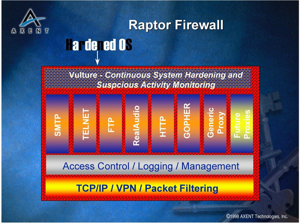Sparc HP/UX - PA-RISC FTP RealAudio HTTP GOPHER Generic Proxy Access
