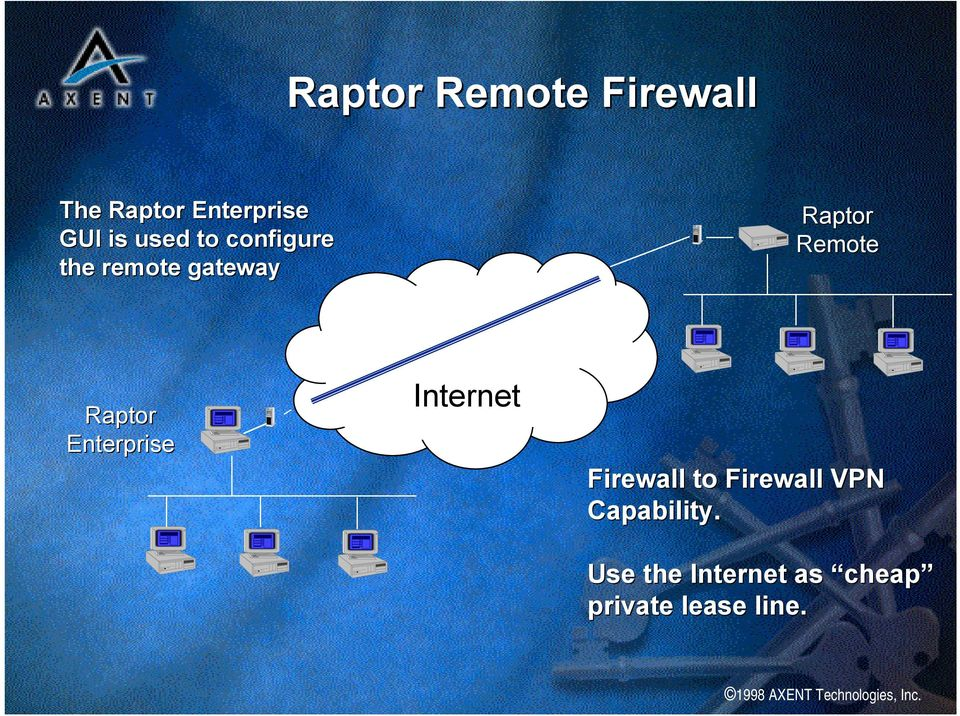Raptor Enterprise Internet Firewall to Firewall VPN