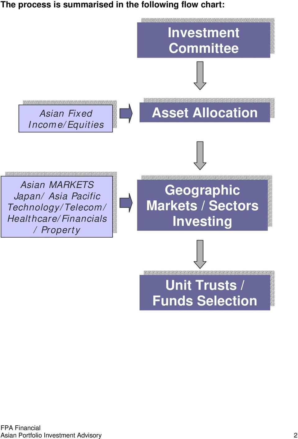 Technology/Telecom/ Healthcare/Financials / Property Geographic Markets /