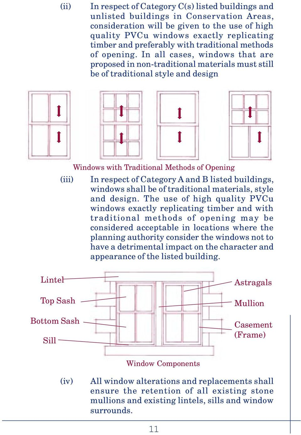 In all cases, windows that are proposed in non-traditional materials must still be of traditional style and design (iii) Windows with Traditional Methods of Opening In respect of Category A and B