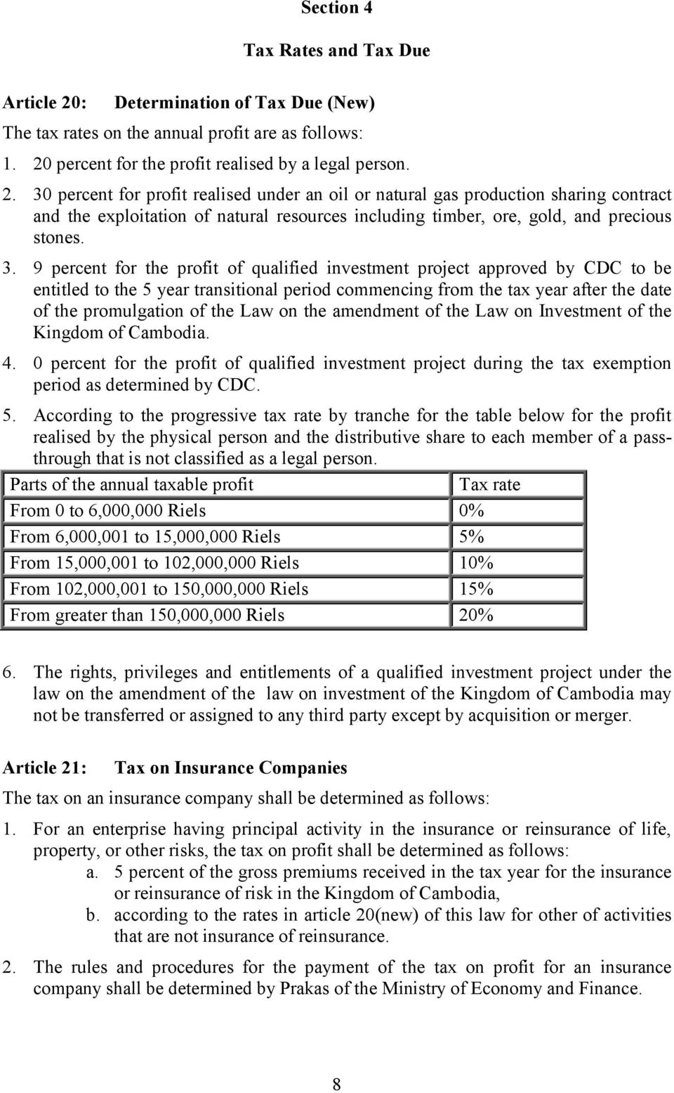 on the amendment of the Law on Investment of the Kingdom of Cambodia. 4. 0 percent for the profit of qualified investment project during the tax exemption period as determined by CDC. 5.