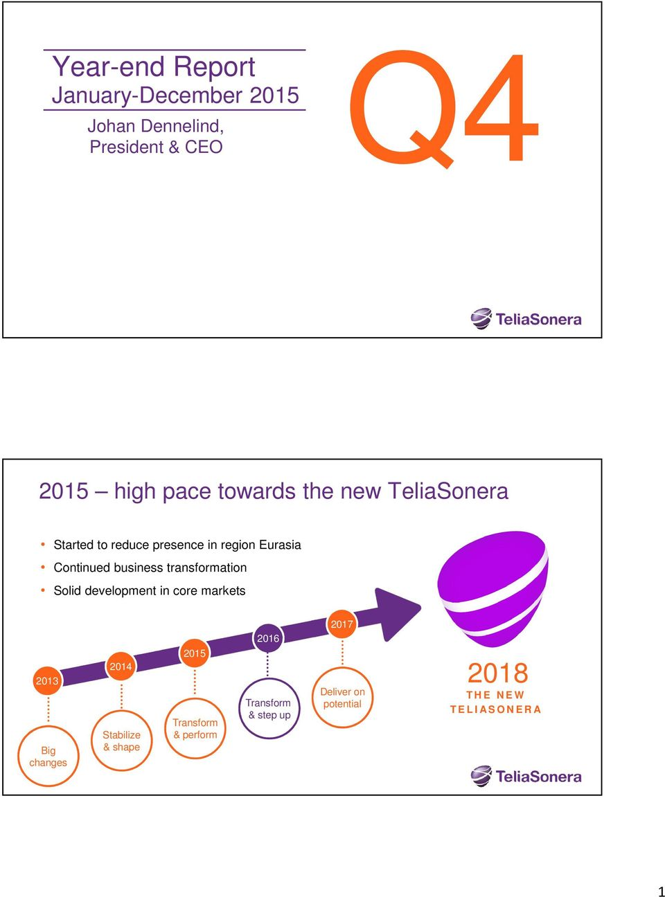transformation Solid development in core markets 2013 Big changes 2014 Stabilize & shape 20