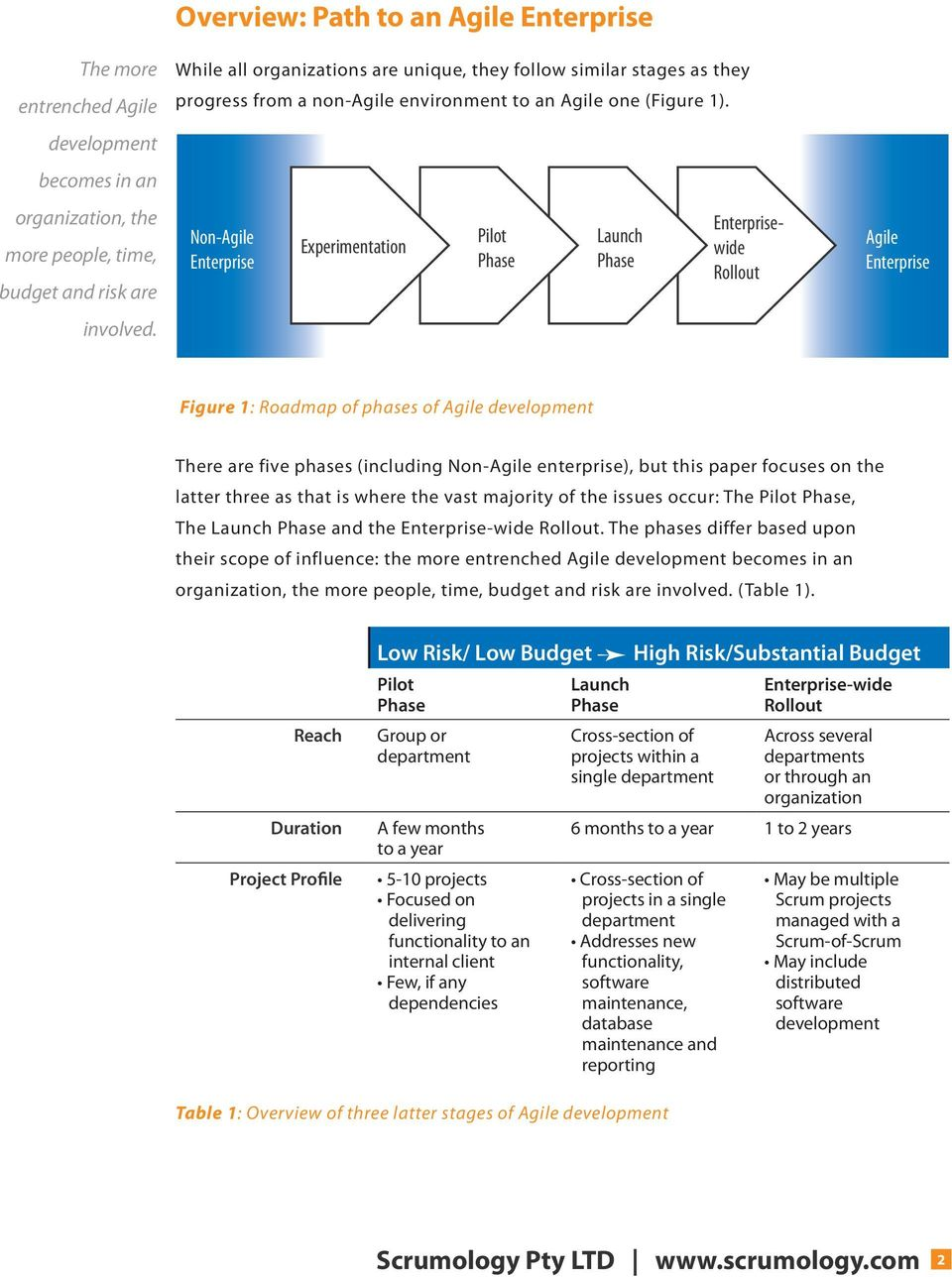 Figure 1: Roadmap of phases of Agile development There are five phases (including Non-Agile enterprise), but this paper focuses on the latter three as that is where the vast majority of the issues