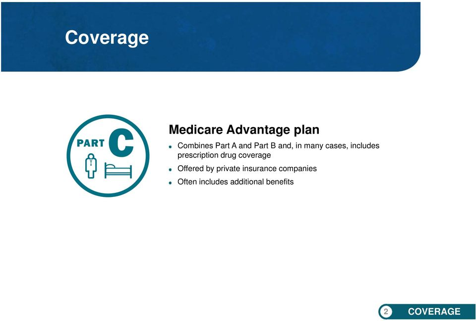 prescription drug coverage Offered by