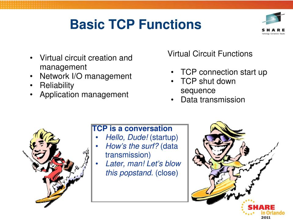 up TCP shut down sequence Data transmission TCP is a conversation Hello, Dude!