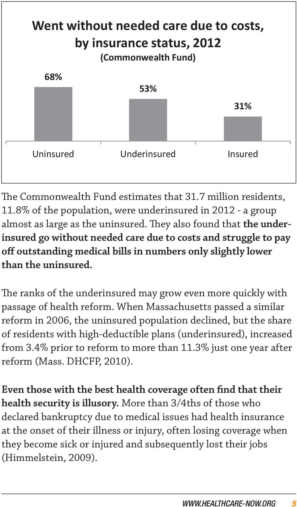 8% of of the the population, population, were were underinsured underinsured in in 2012 2012 - a - a group group almost as as large large as as the the uninsured.