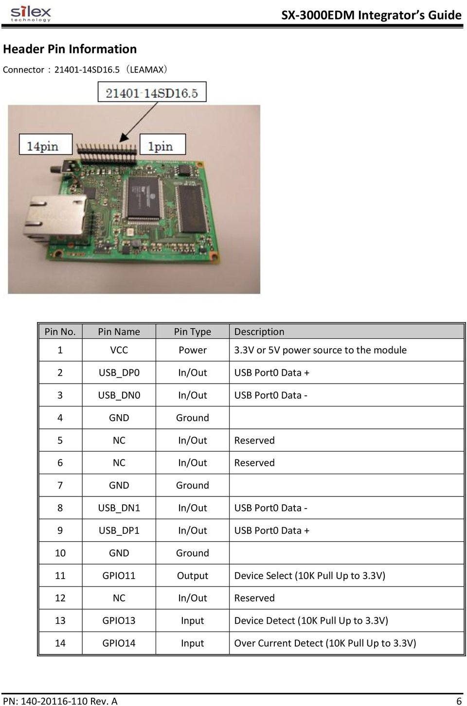 In/Out Reserved 7 GND Ground 8 USB_DN1 In/Out USB Port0 Data - 9 USB_DP1 In/Out USB Port0 Data + 10 GND Ground 11 GPIO11 Output Device Select