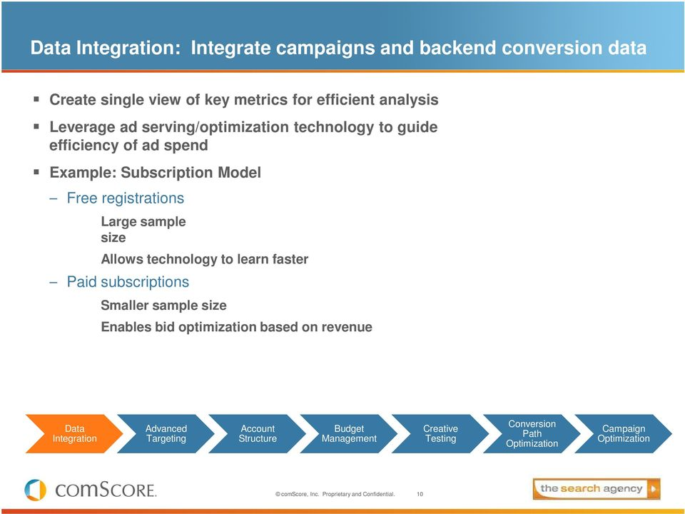 sample size Allows technology to learn faster Paid subscriptions Smaller sample size Enables bid optimization based on revenue