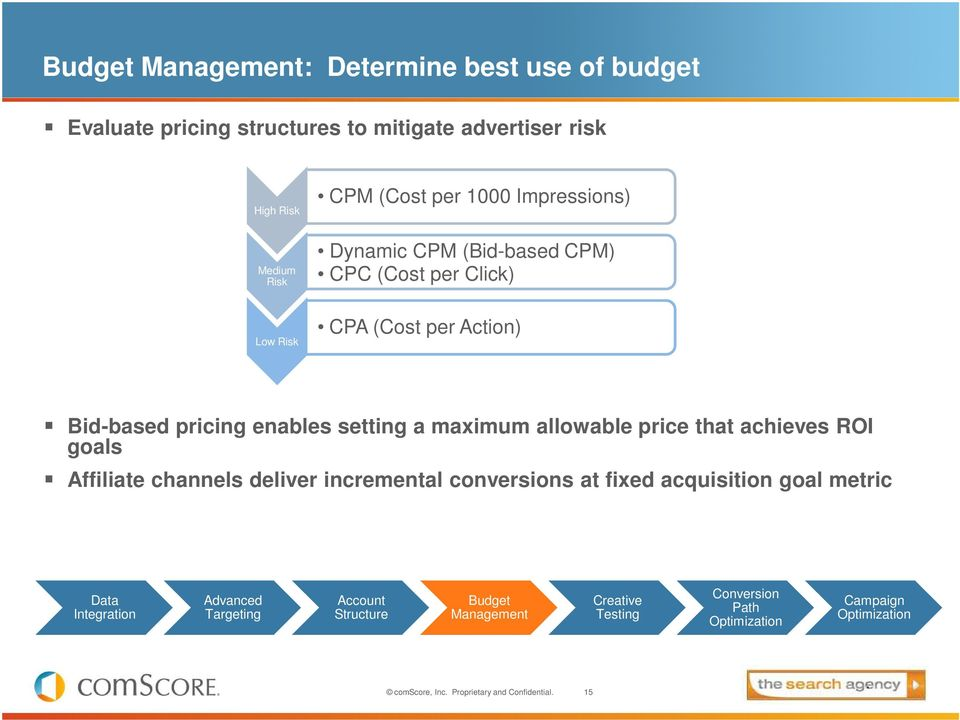 setting a maximum allowable price that achieves ROI goals Affiliate channels deliver incremental conversions at fixed acquisition goal