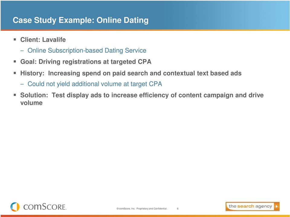 search and contextual text based ads Could not yield additional volume at target CPA