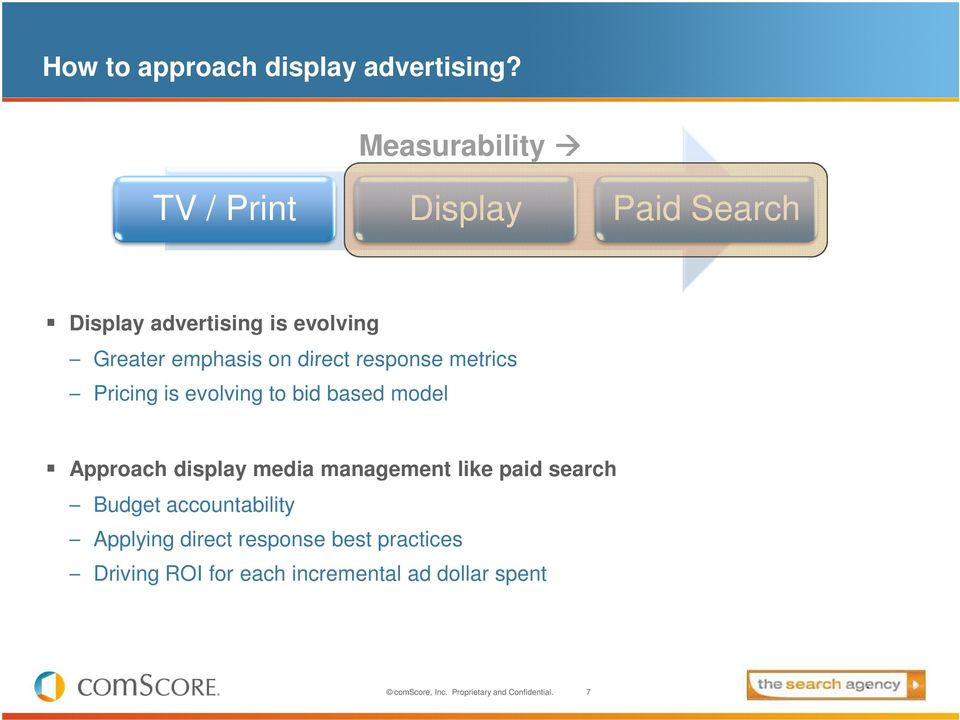 emphasis on direct response metrics Pricing is evolving to bid based model Approach