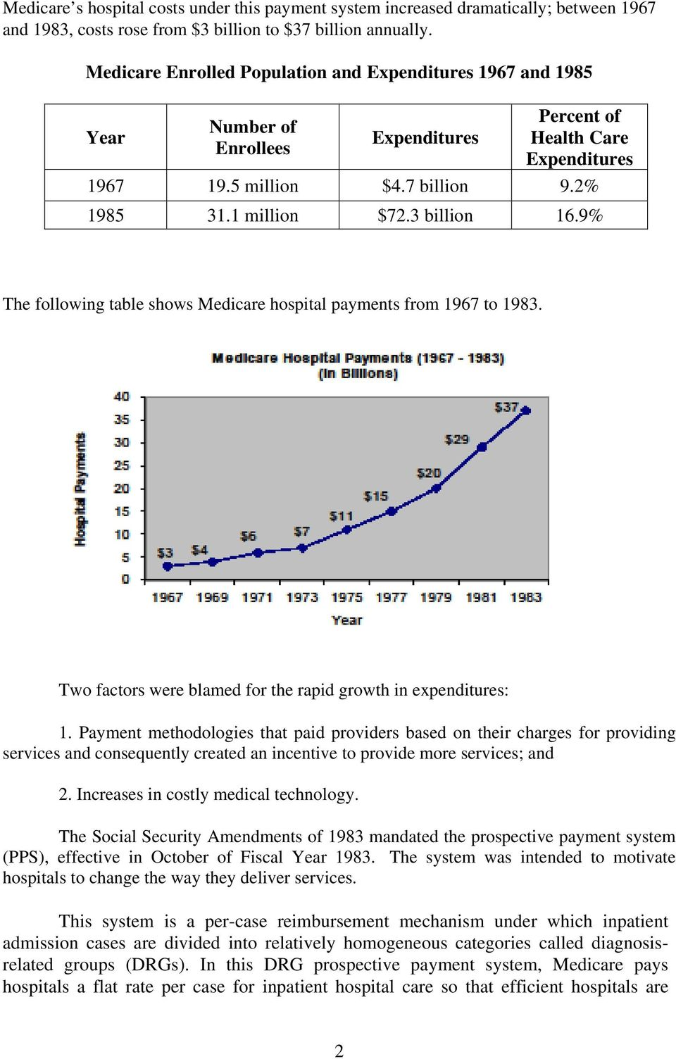 3 billion 16.9% The following table shows Medicare hospital payments from 1967 to 1983. Two factors were blamed for the rapid growth in expenditures: 1.