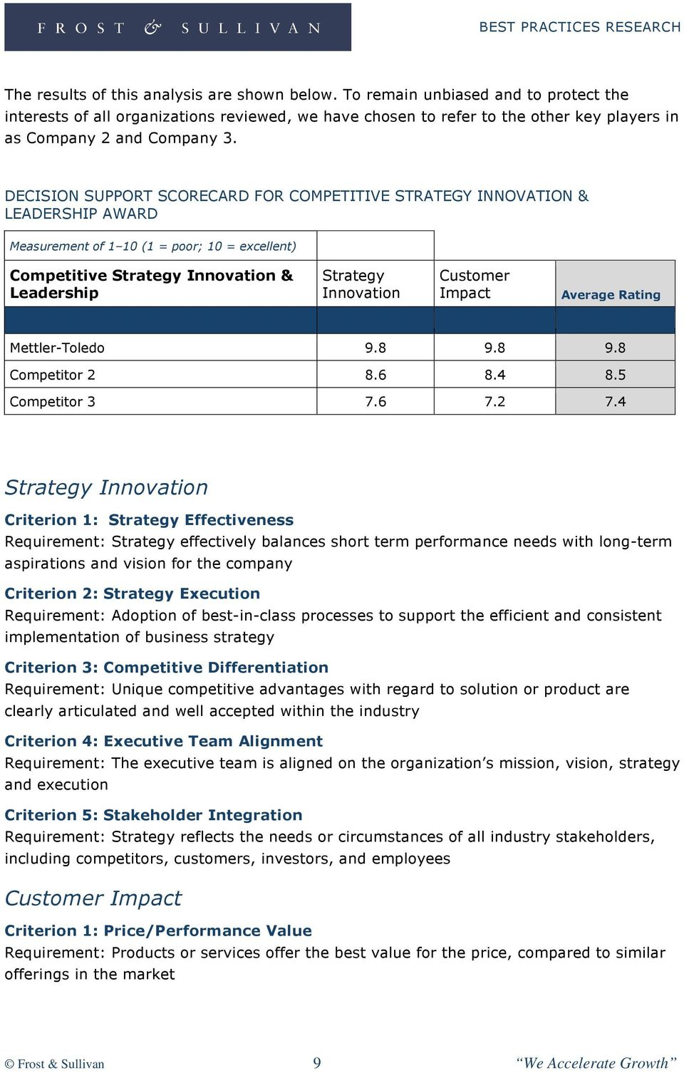 DECISION SUPPORT SCORECARD FOR COMPETITIVE STRATEGY INNOVATION & LEADERSHIP AWARD Measurement of 1 10 (1 = poor; 10 = excellent) Competitive Strategy Innovation & Leadership Strategy Innovation