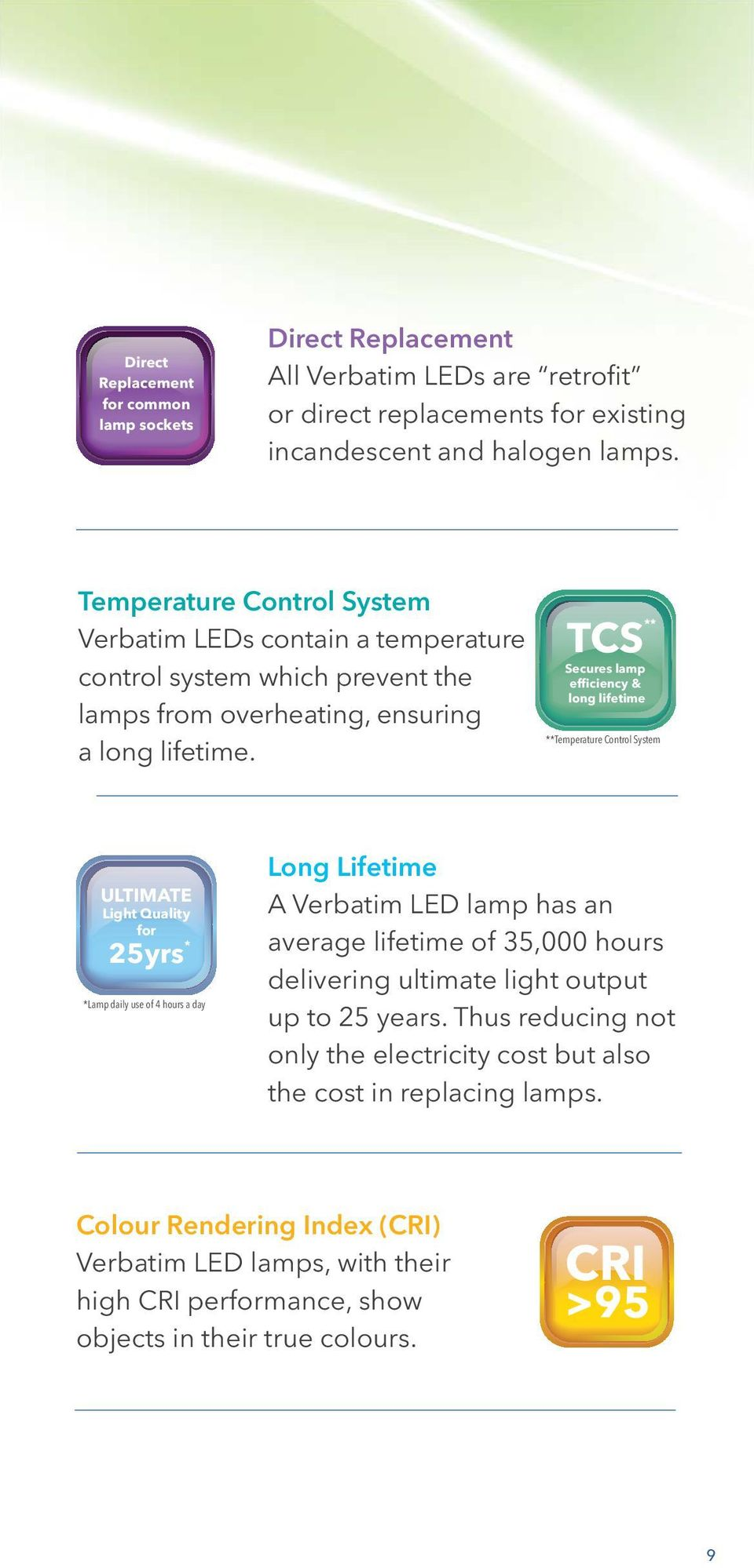 TCS Secures lamp efficiency & long lifetime **Temperature Control System ULTIMATE Light Quality for 25yrs *Lamp daily use of 4 hours a day Long Lifetime A Verbatim LED lamp has an average