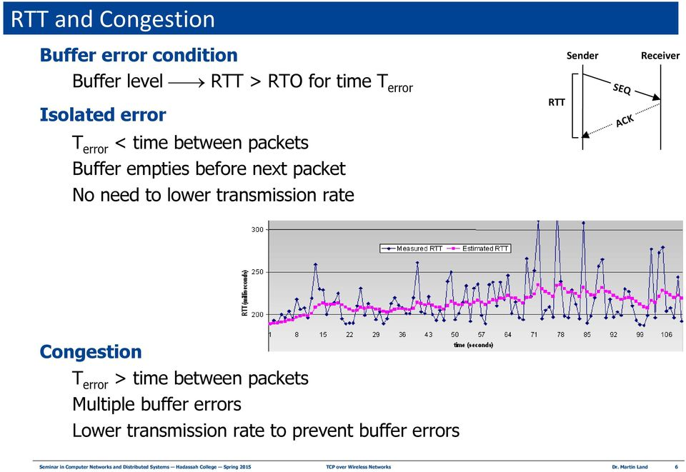 Congestion T error > time between packets Multiple buffer errors Lower transmission rate to prevent buffer errors