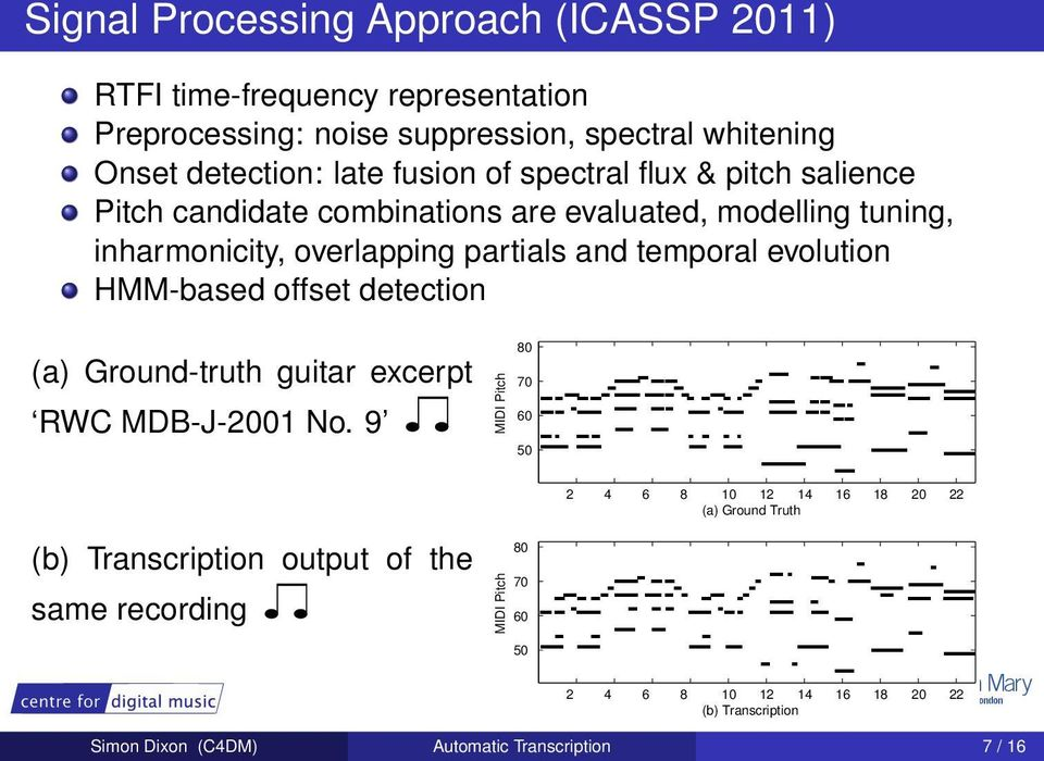 evolution HMM-based offset detection (a) Ground-truth guitar excerpt RWC MDB-J-2001 No.