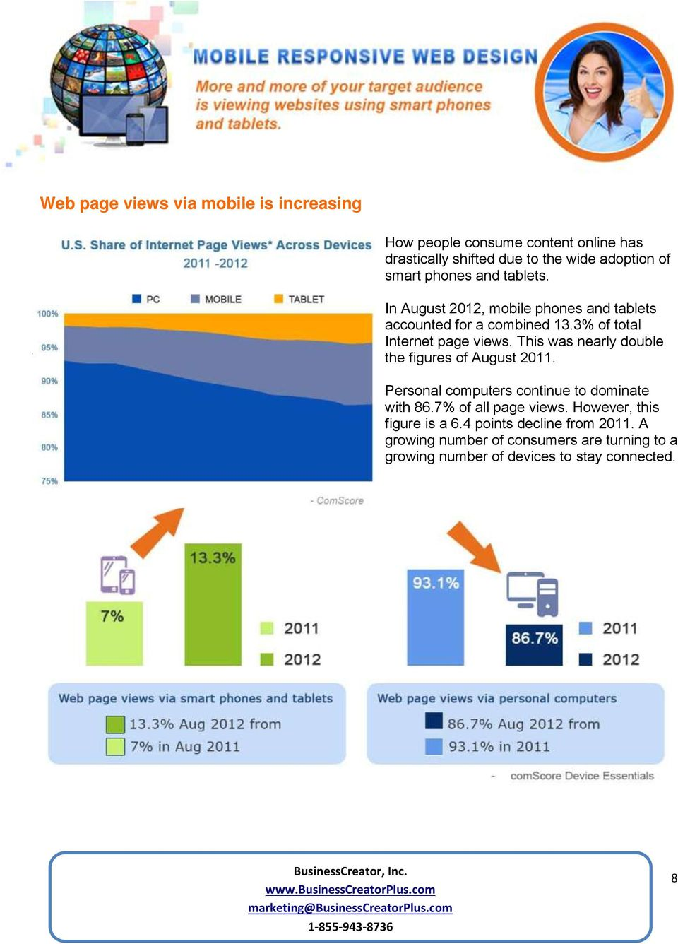 3% of total Internet page views. This was nearly double the figures of August 2011. Personal computers continue to dominate with 86.