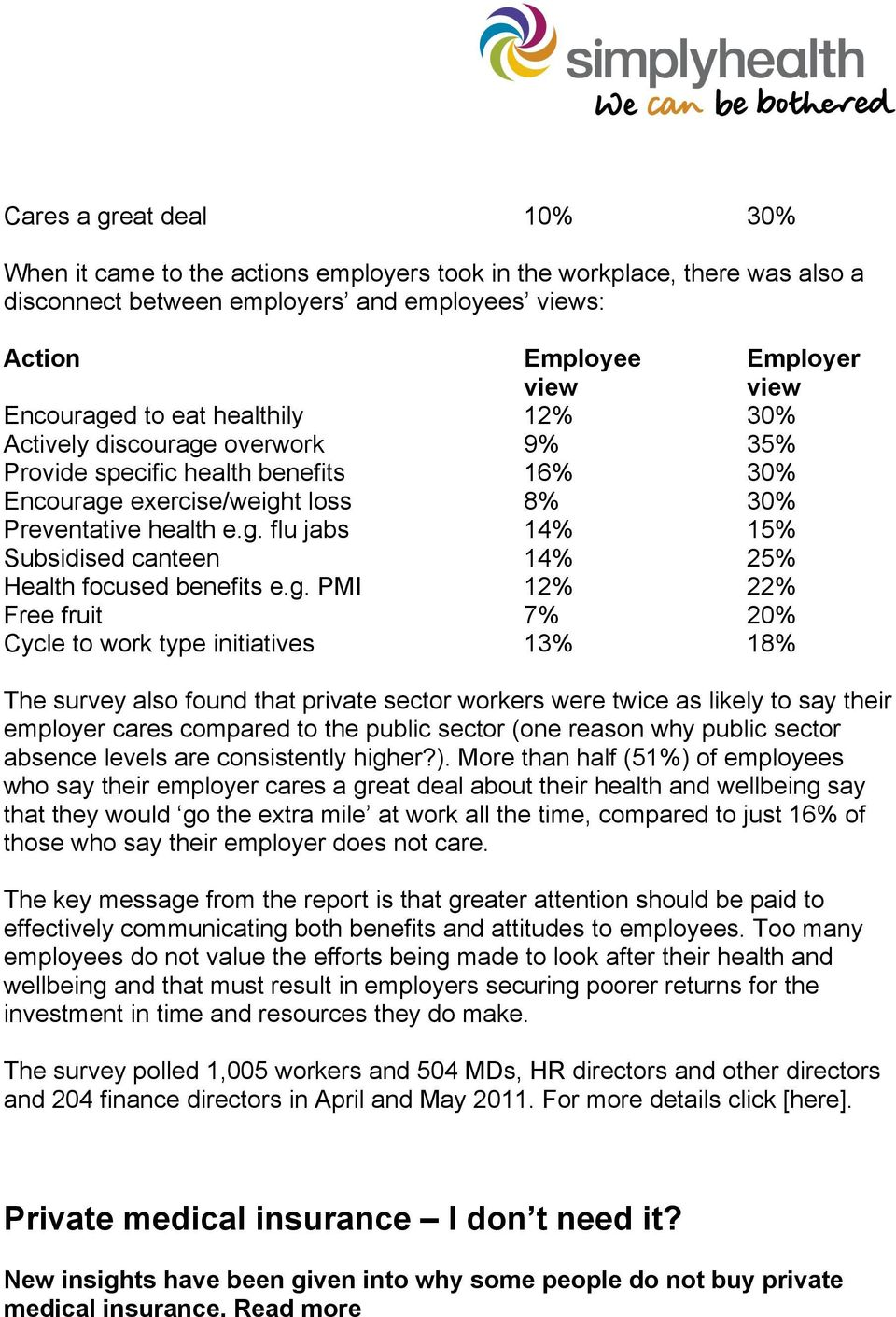 g. PMI 12% 22% Free fruit 7% 20% Cycle to work type initiatives 13% 18% The survey also found that private sector workers were twice as likely to say their employer cares compared to the public
