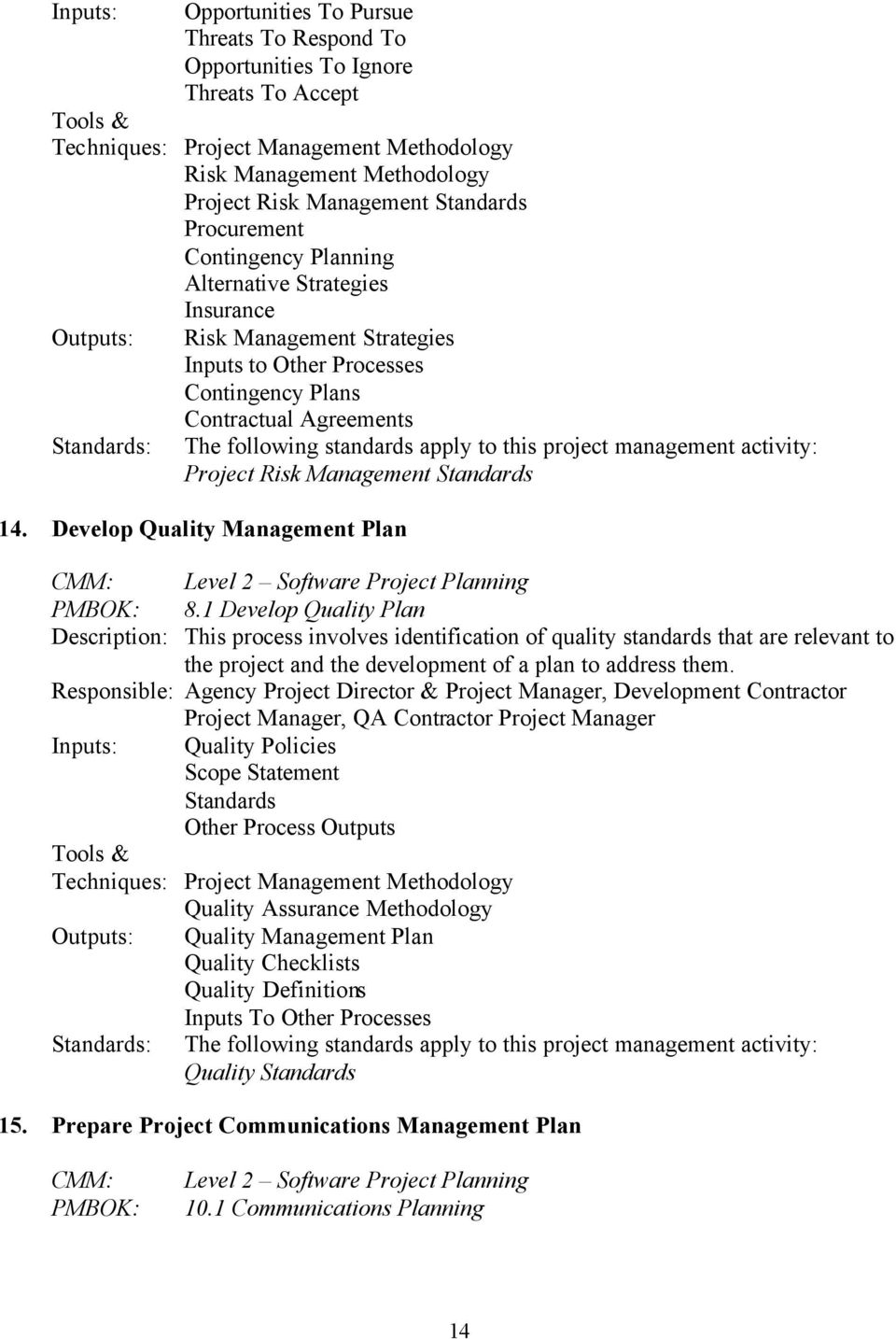 following standards apply to this project management activity: Project Risk Management Standards 14. Develop Quality Management Plan CMM: Level 2 Software Project Planning PMBOK: 8.