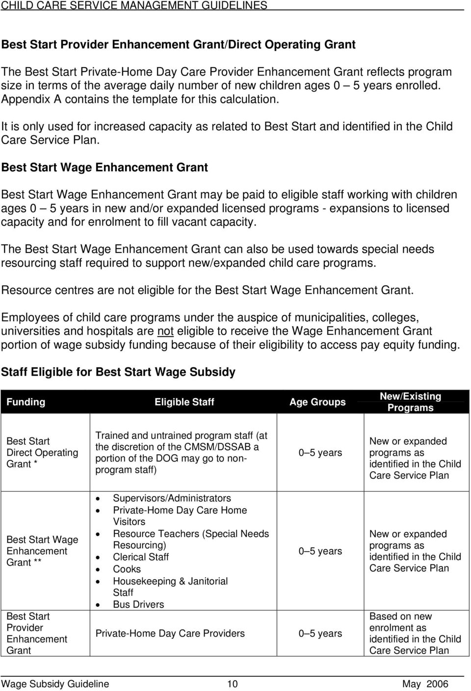 Best Start Wage Enhancement Grant Best Start Wage Enhancement Grant may be paid to eligible staff working with children ages 0 5 years in new and/or expanded licensed programs - expansions to