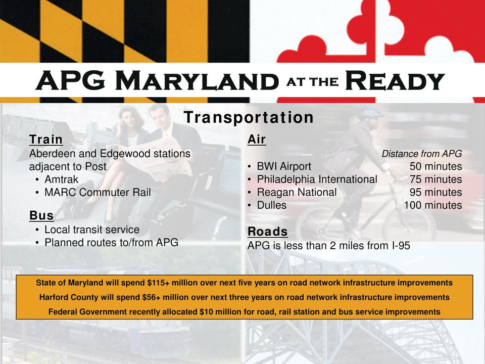 minutes State of Maryland will spend $115+ million over next five years on road network infrastructure improvements Harford County will spend $56+ million