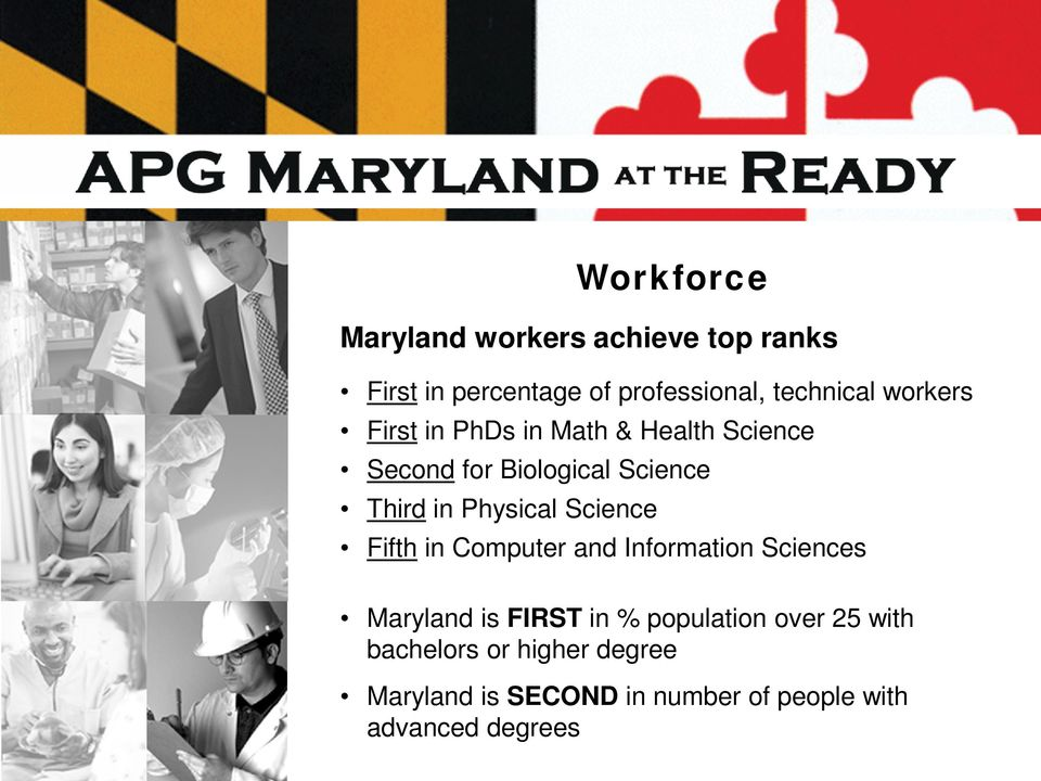 Physical Science Fifth in Computer and Information Sciences Maryland is FIRST in %