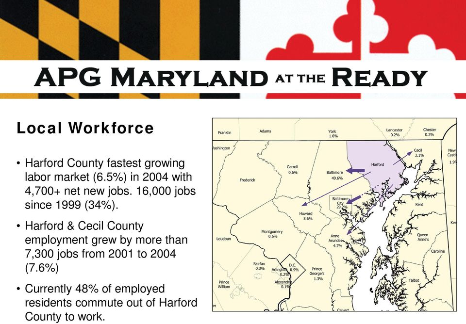 Harford & Cecil County employment grew by more than 7,300 jobs from 2001