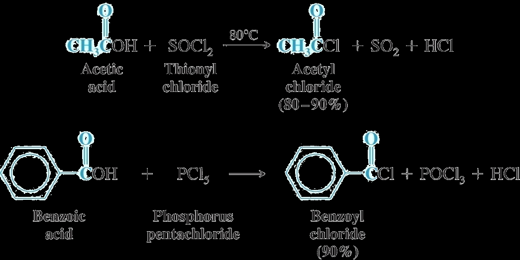 Formation of Acyl Chlorides Acid chlorides are made