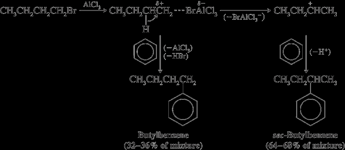 Limitations of Friedal-Craft Reaction 1) In FC alkylation, the alkyl carbocation intermediate may rearrange to a more stable carbocation prior to alkylation 2) Powerful electron-withdrawing groups