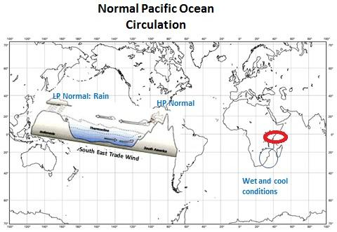 The two areas are shown on Figure 6 &7. The Southern Oscillation originates over the Pacific Ocean.