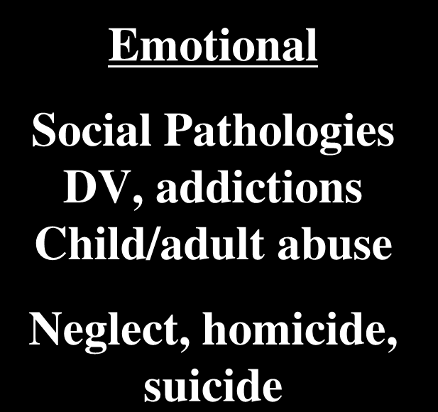 Transcending the Trauma What is Killing our People : Recognition Physical Emotional Social Pathologies DV, addictions Child/adult abuse Neglect, homicide, suicide Health issues TB, CVD, Diabetes,