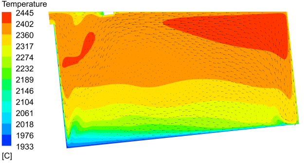 Fig. 7: Temperature field and direction of melt flow Fig.