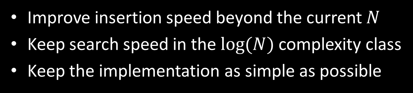 Goals Improve insertion speed beyond the current N Keep search speed in the log (N)