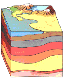 Sedimentary rock is formed by erosion. Sediments are moved from one place to another.