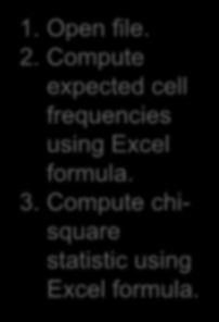 Compute expected cell frequencies using