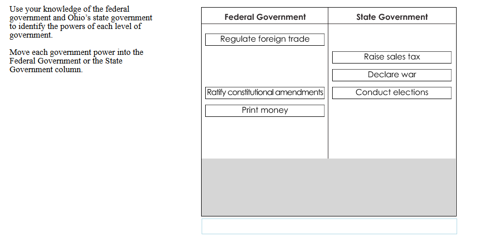 Sample Response: 1 point Notes on Scoring This response earns partial credit (1 point) because it has four of the government powers correctly placed under the appropriate level of government.