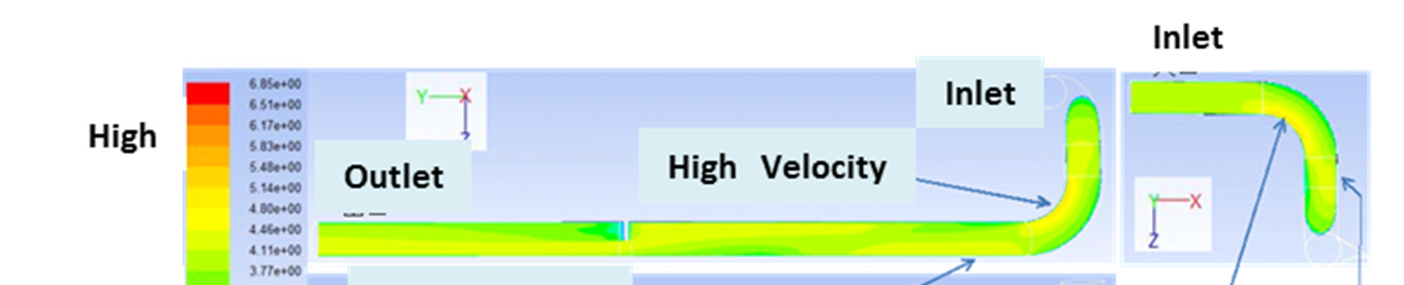 The average velocity of the boiler feedwater was 4.
