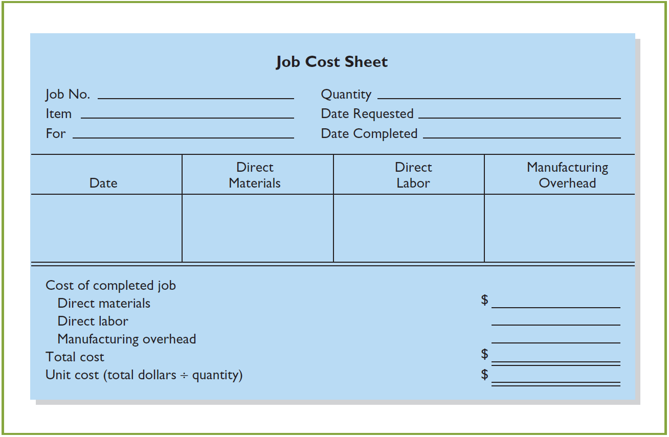 Assigning Manufacturing Costs to WIP Illustration 20-5