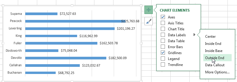 Let s insert a bar chart from our main dashboard Pivot Table. 1. Click within the Pivot Table >> Analyze >> PivotChart. In this example we ll insert a Bar chart. 2.