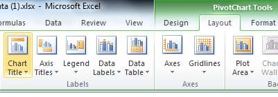 On the Layout tab, you can add a Chart Title, Data Labels and Axis Titles.