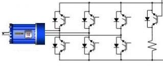 Timers with pulse width modulation capability Infineon XMC is using the Capture and Compare Unit (CCU) as a PWM timer.