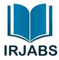 International Research Journal of Applied and Basic Sciences 2014 Available online at www.irjabs.