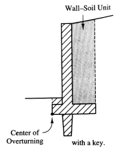 Combined Footings supports two columns used when space is tight and spread footings would overlap or when at property line Combined Footing Types rectangular trapezoid strap or cantilever prevents